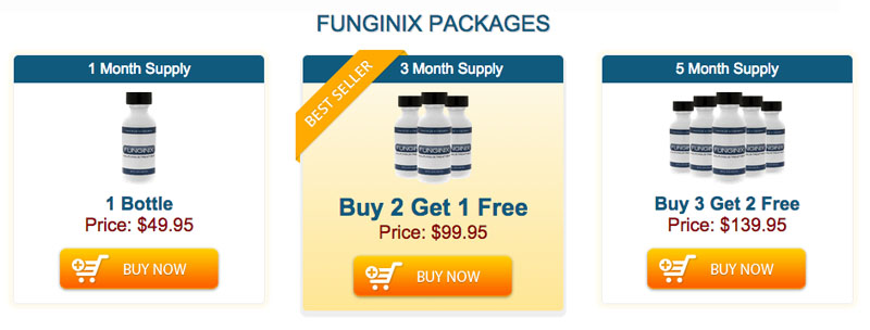 funginix-coupon-discount